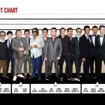 Hollywood-Height-Chart-Image